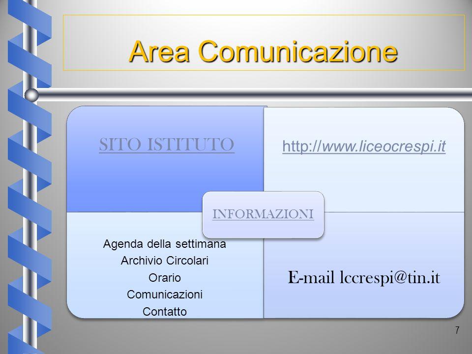 Area Comunicazione E-mail lccrespi@tin.it SITO ISTITUTO