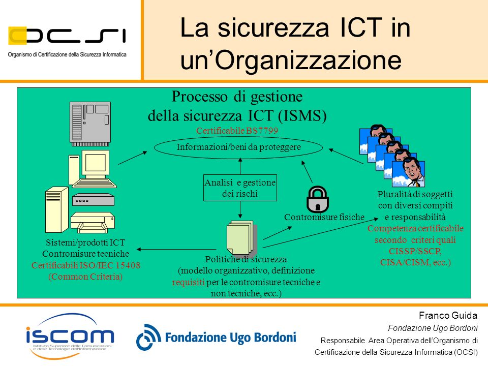 La sicurezza ICT in un'Organizzazione