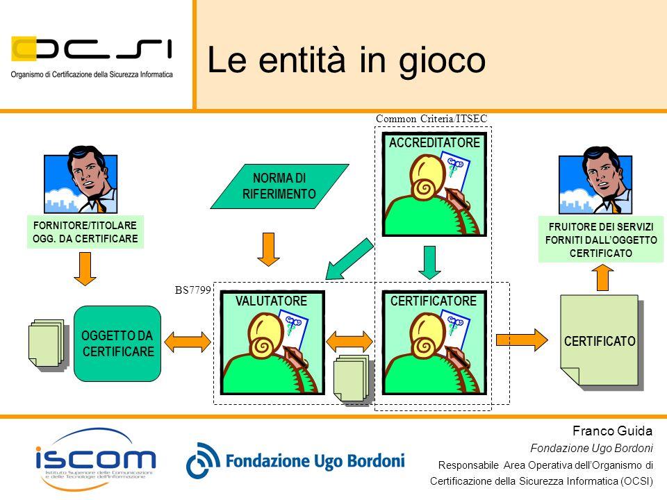 Common Criteria/ITSEC