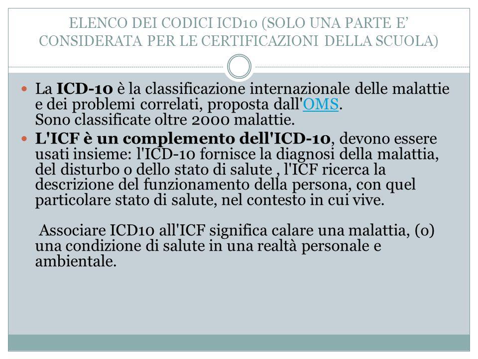ELENCO DEI CODICI ICD10 (SOLO UNA PARTE E' CONSIDERATA PER LE CERTIFICAZIONI DELLA SCUOLA)