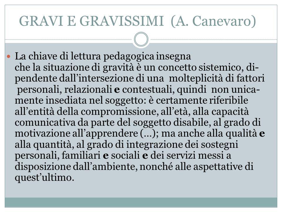 GRAVI E GRAVISSIMI (A. Canevaro)