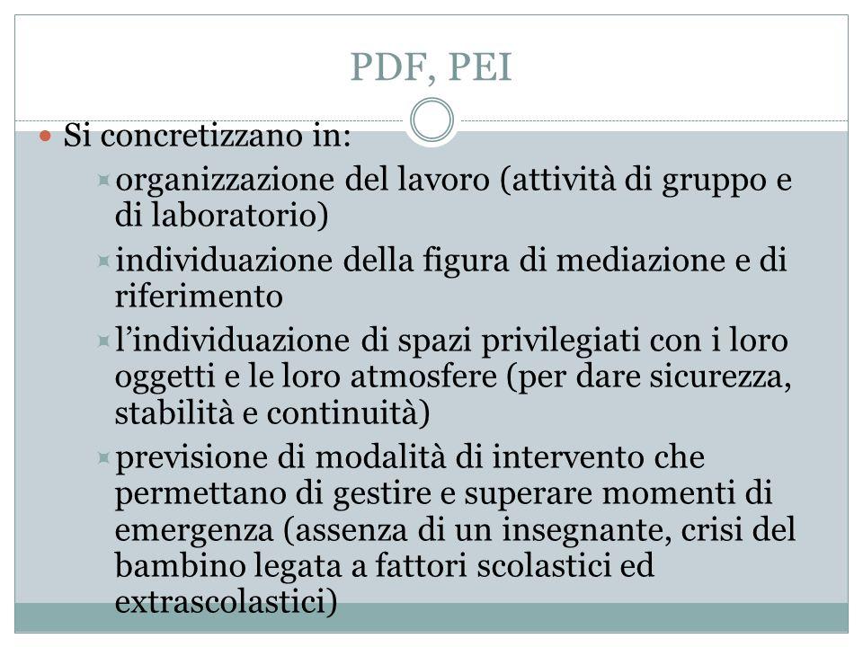 PDF, PEI Si concretizzano in: