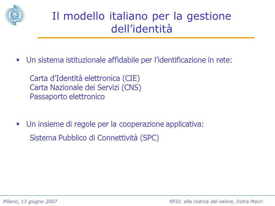 Il modello italiano per la gestione dell'identità