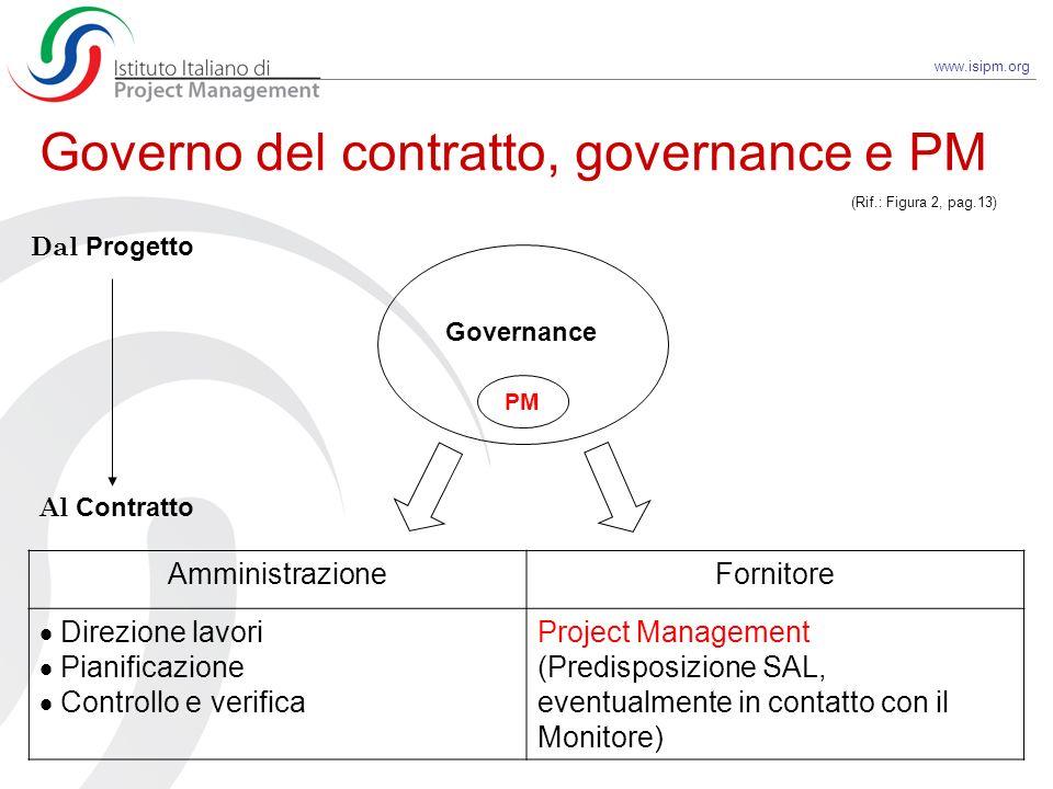 Governo del contratto, governance e PM