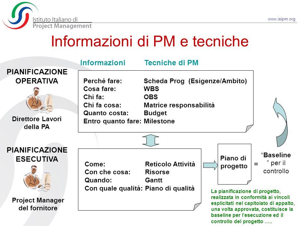 Informazioni di PM e tecniche