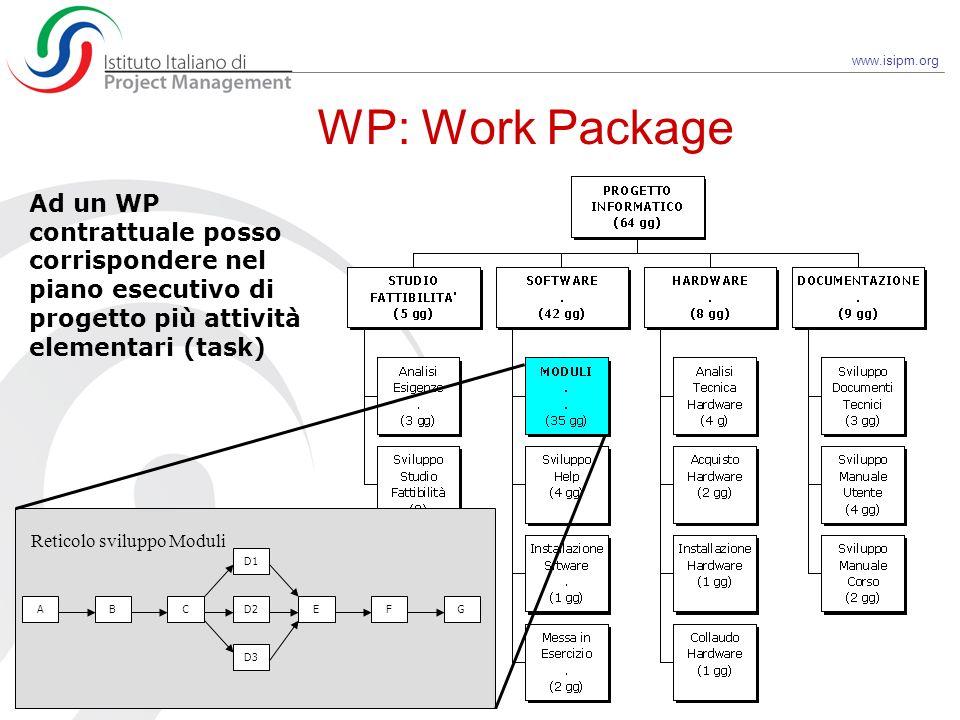 WP: Work Package Ad un WP contrattuale posso corrispondere nel piano esecutivo di progetto più attività elementari (task)