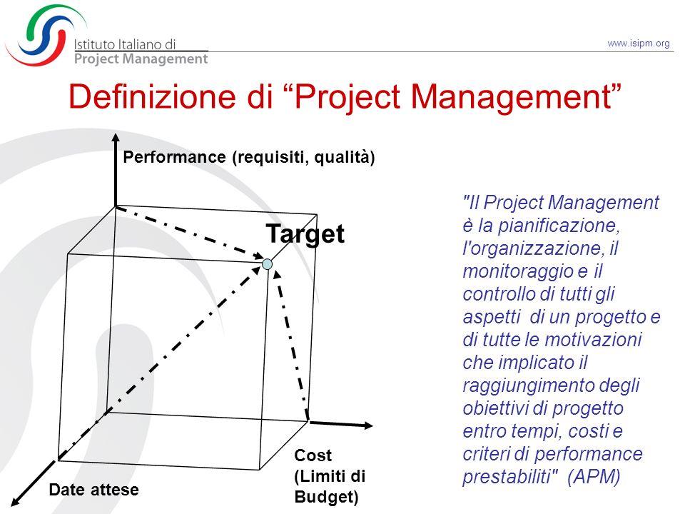 Definizione di Project Management