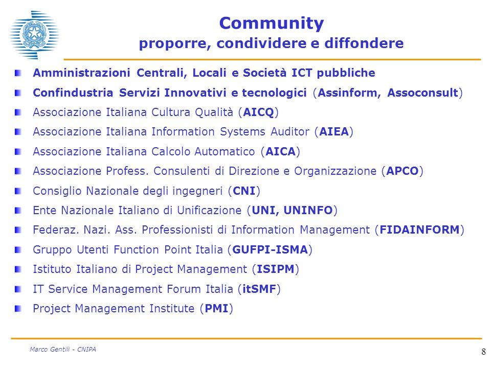 Community proporre, condividere e diffondere