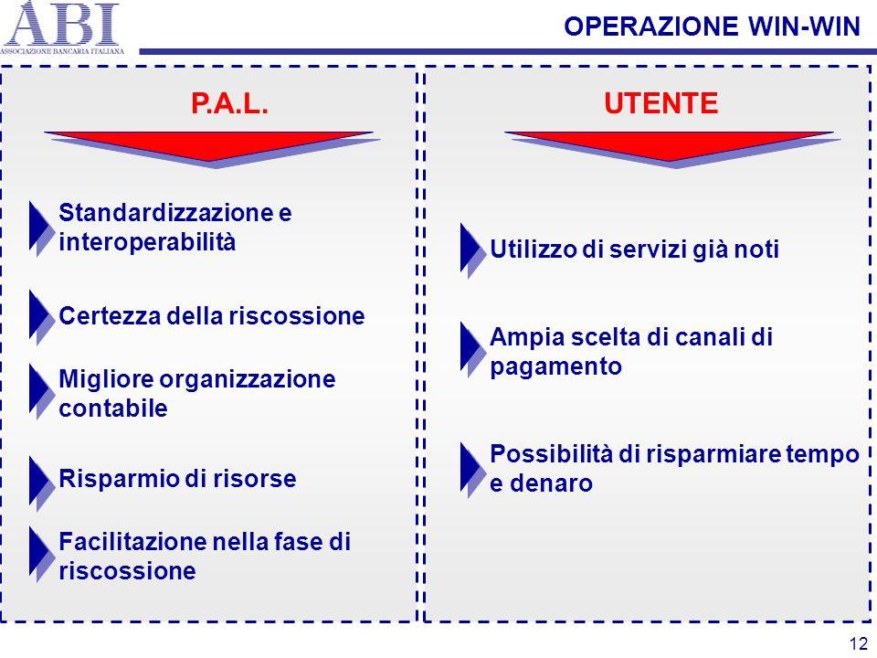 P.A.L. UTENTE OPERAZIONE WIN-WIN Standardizzazione e interoperabilità