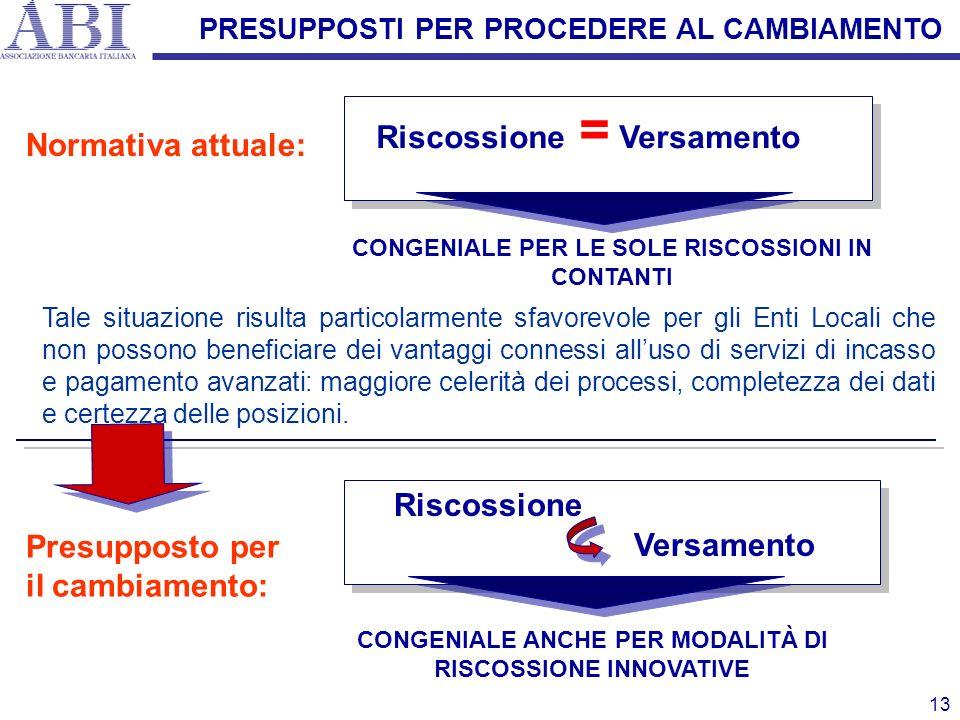 Riscossione = Versamento Normativa attuale: