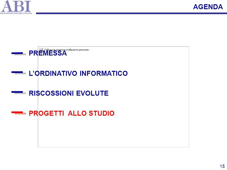 AGENDA PREMESSA L'ORDINATIVO INFORMATICO RISCOSSIONI EVOLUTE PROGETTI ALLO STUDIO