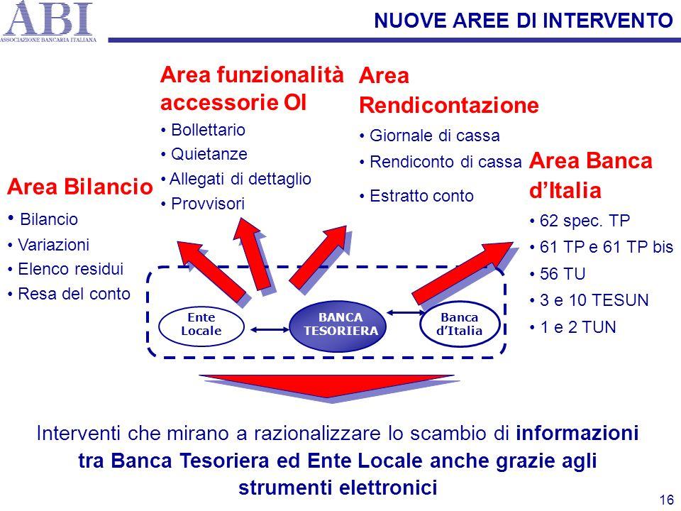 Area funzionalità accessorie OI Area Rendicontazione