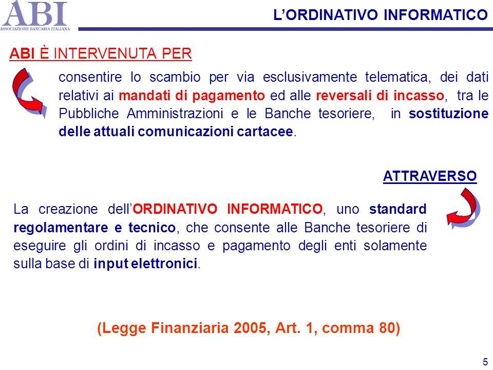 (Legge Finanziaria 2005, Art. 1, comma 80)