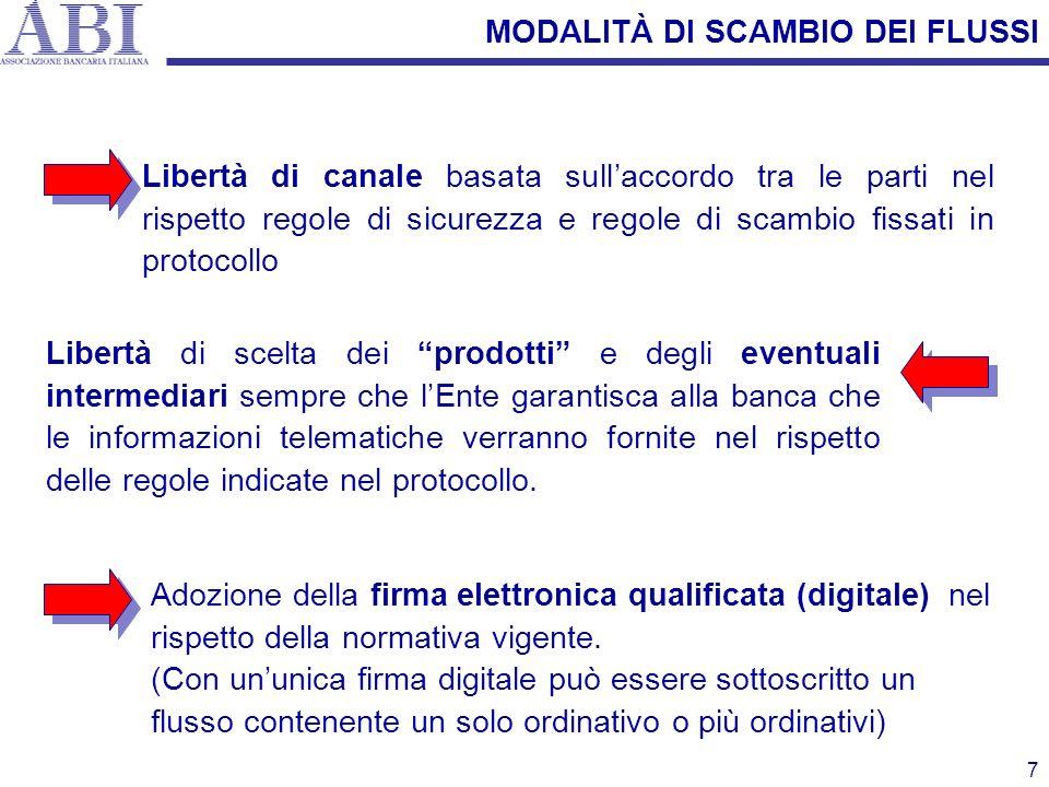 MODALITÀ DI SCAMBIO DEI FLUSSI