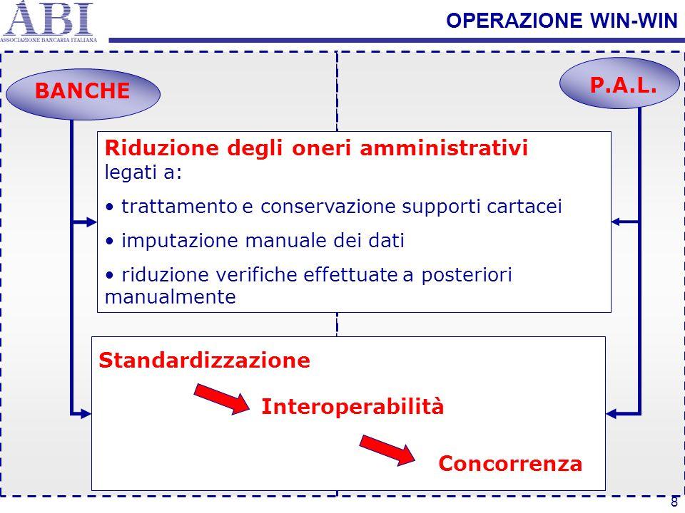 Riduzione degli oneri amministrativi legati a: