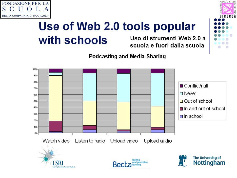 Uso di strumenti Web 2.0 a scuola e fuori dalla scuola