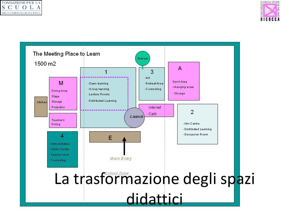 La trasformazione degli spazi didattici