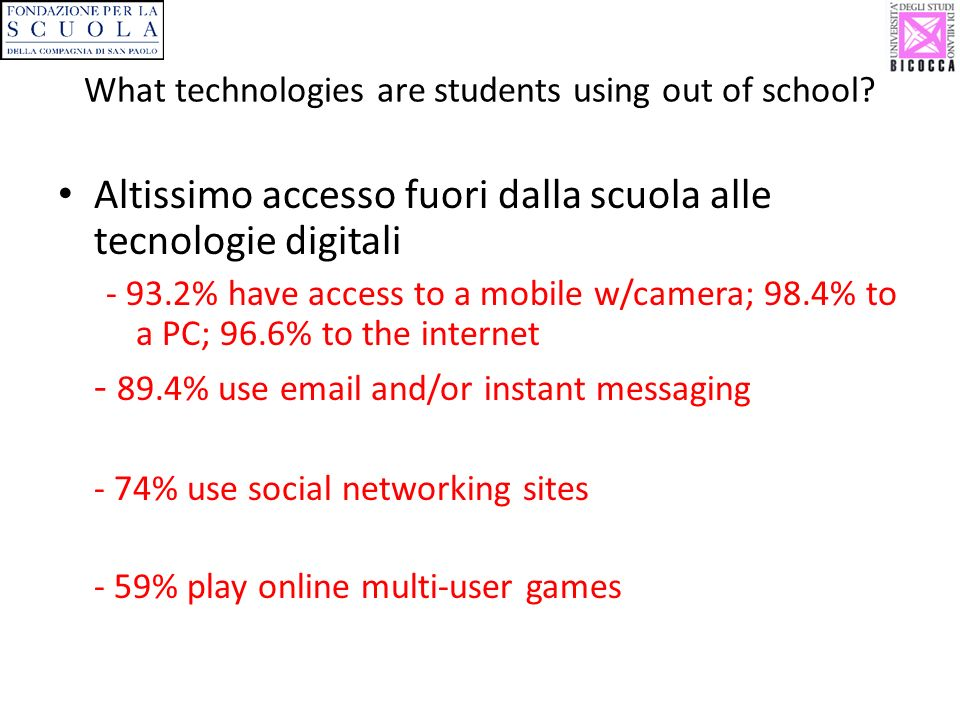 What technologies are students using out of school