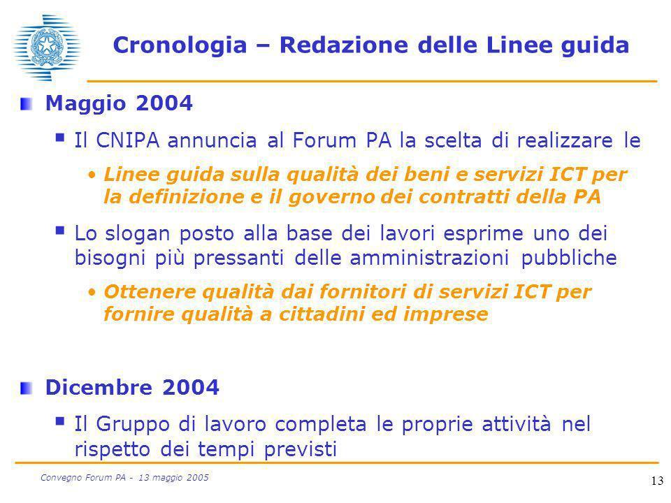 Cronologia – Redazione delle Linee guida