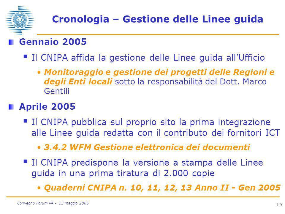 Cronologia – Gestione delle Linee guida