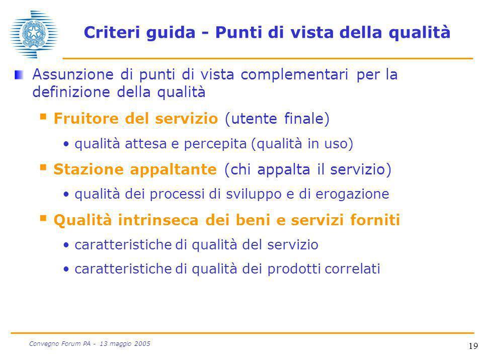 Criteri guida - Punti di vista della qualità