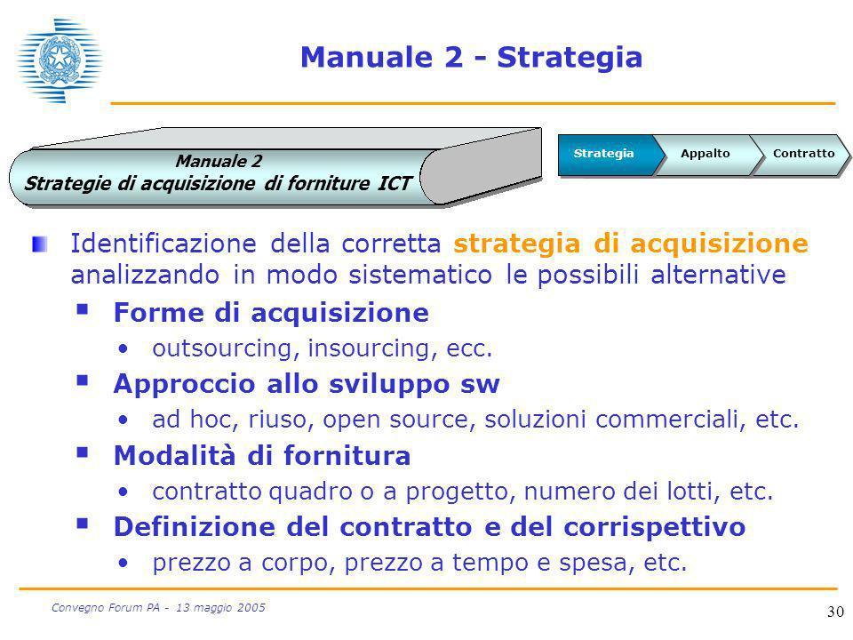 Manuale 2 - Strategia Manuale 2. Strategie di acquisizione di forniture ICT. Strategia. Appalto.