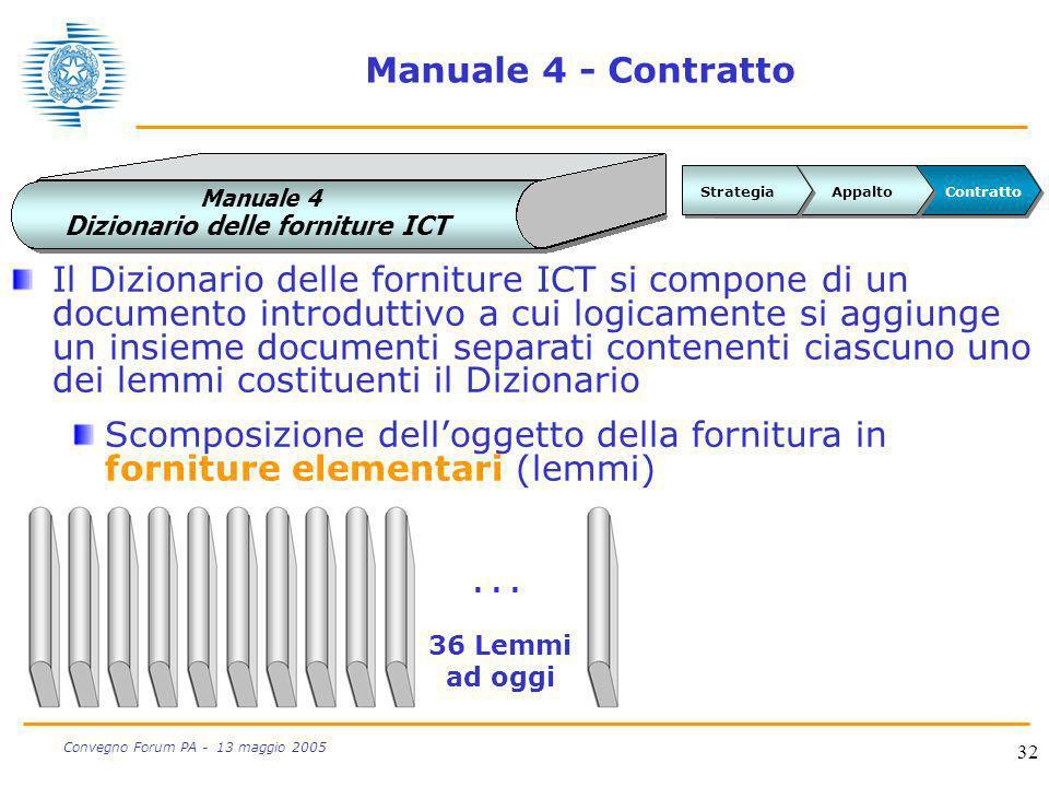 Manuale 4 - Contratto Manuale 4. Dizionario delle forniture ICT. Strategia. Appalto. Contratto.