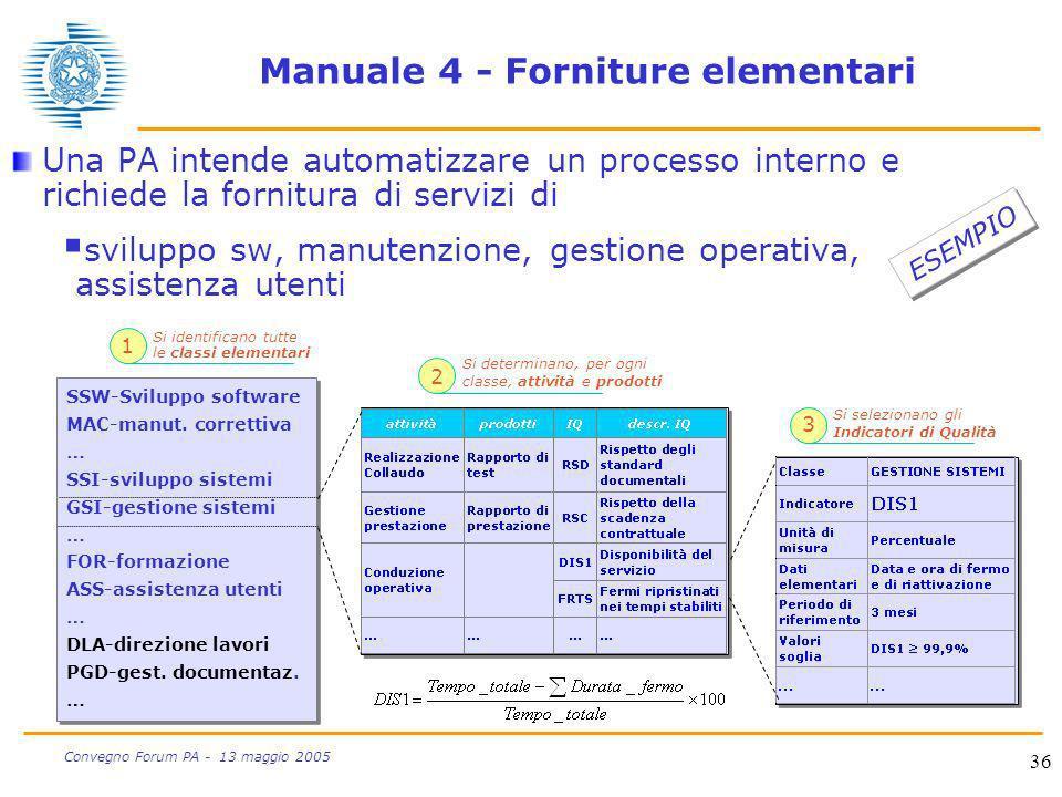 Manuale 4 - Forniture elementari