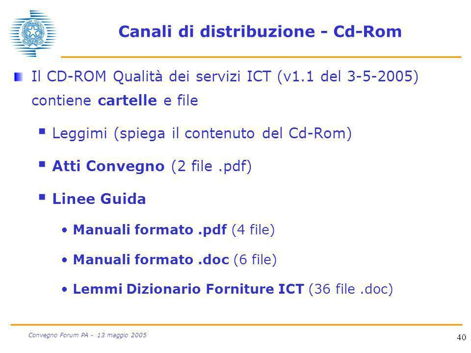 Canali di distribuzione - Cd-Rom