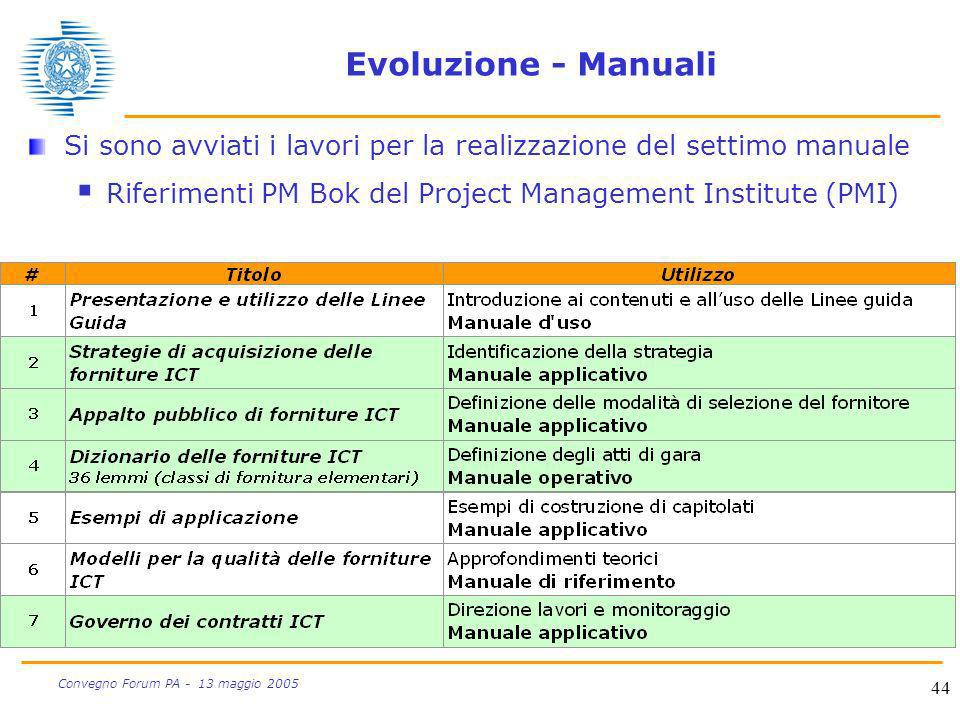 Evoluzione - Manuali Si sono avviati i lavori per la realizzazione del settimo manuale. Riferimenti PM Bok del Project Management Institute (PMI)
