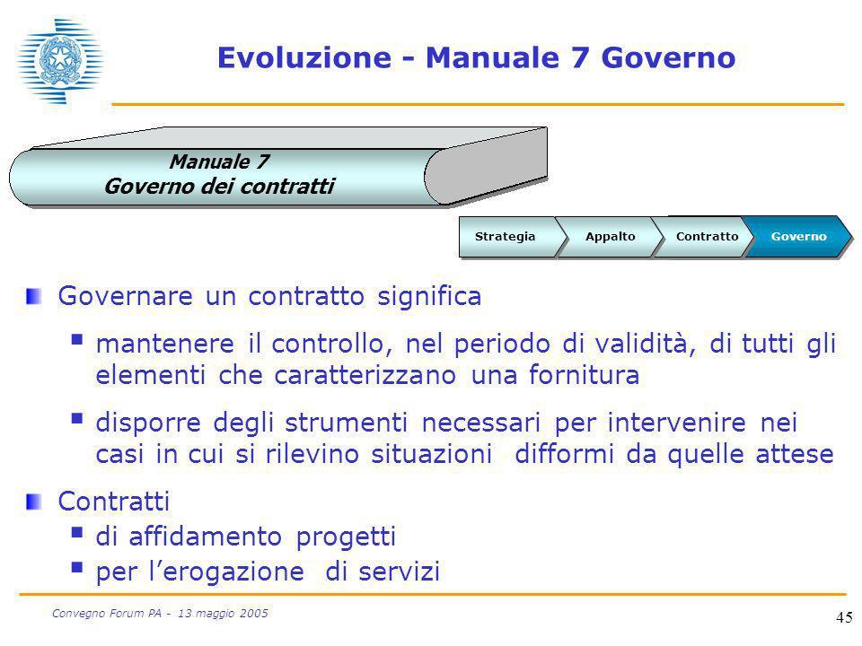 Evoluzione - Manuale 7 Governo
