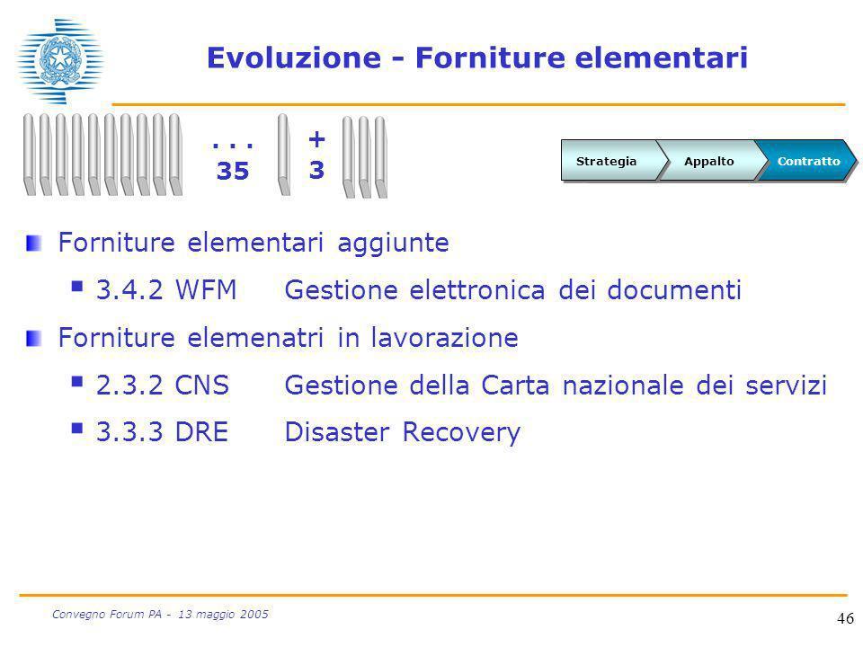 Evoluzione - Forniture elementari