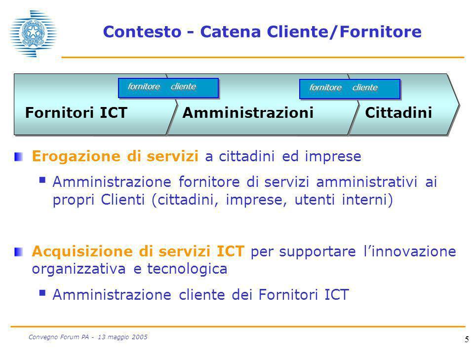 Contesto - Catena Cliente/Fornitore