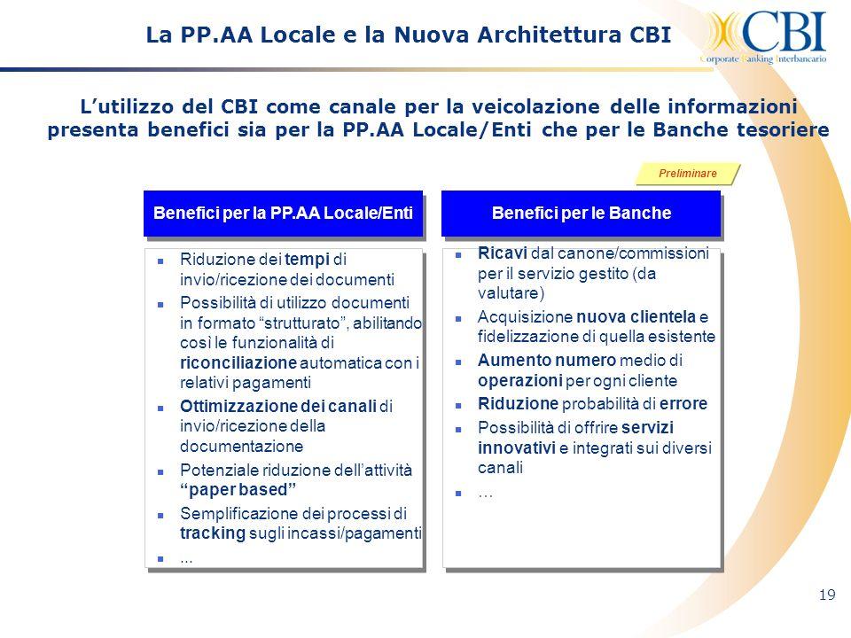 La PP.AA Locale e la Nuova Architettura CBI
