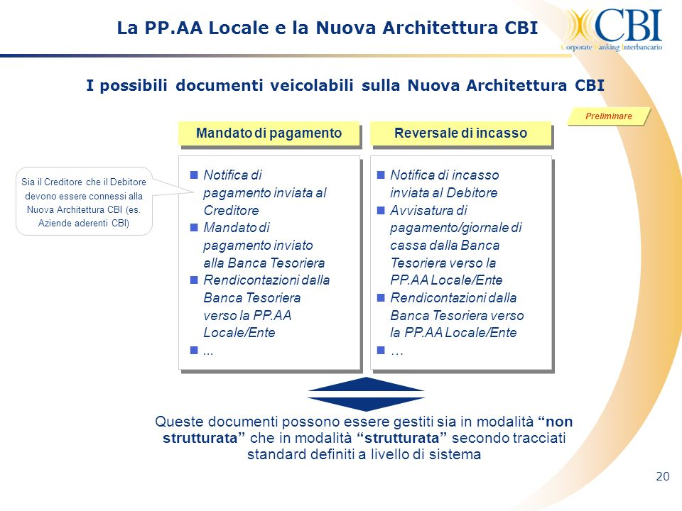 I possibili documenti veicolabili sulla Nuova Architettura CBI