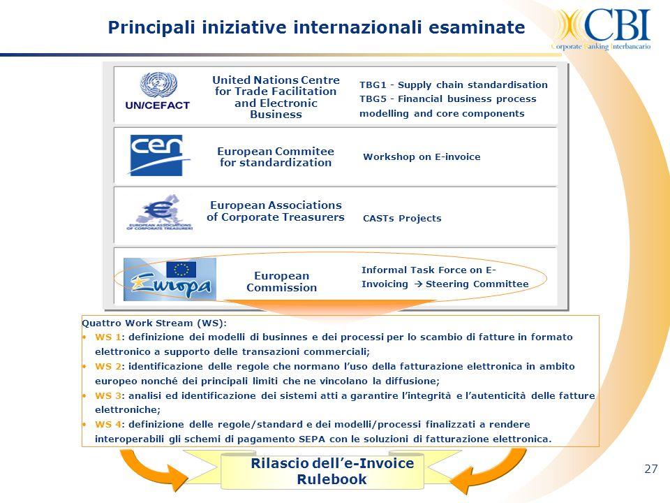 Principali iniziative internazionali esaminate