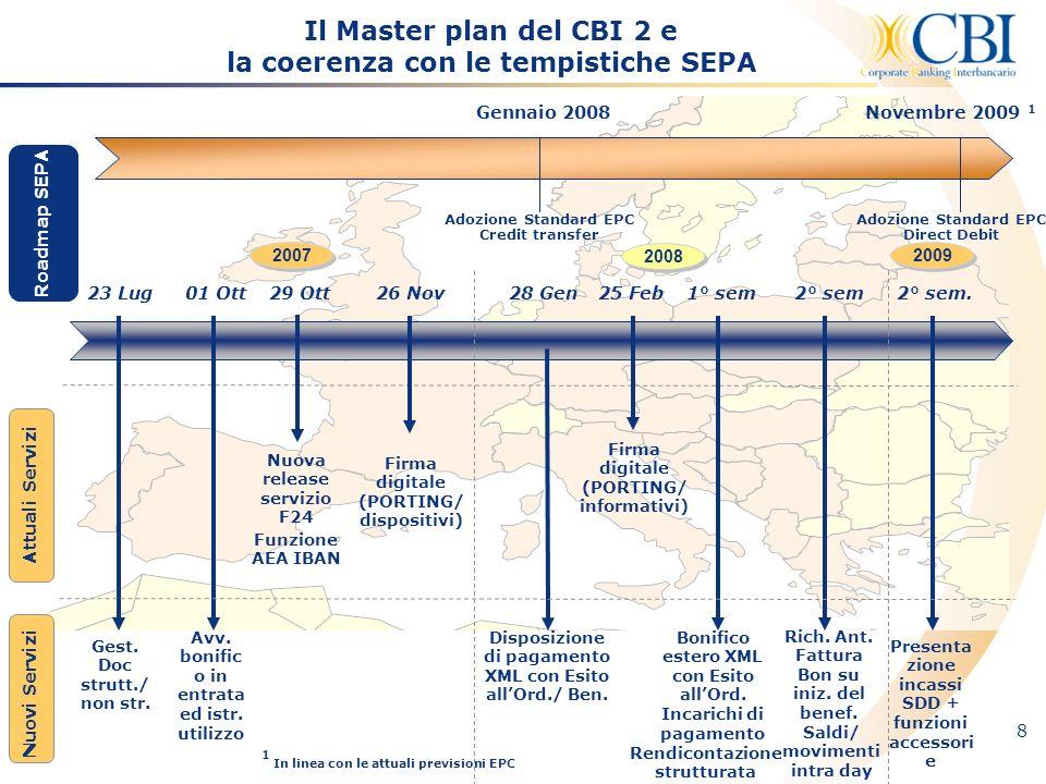 Il Master plan del CBI 2 e la coerenza con le tempistiche SEPA