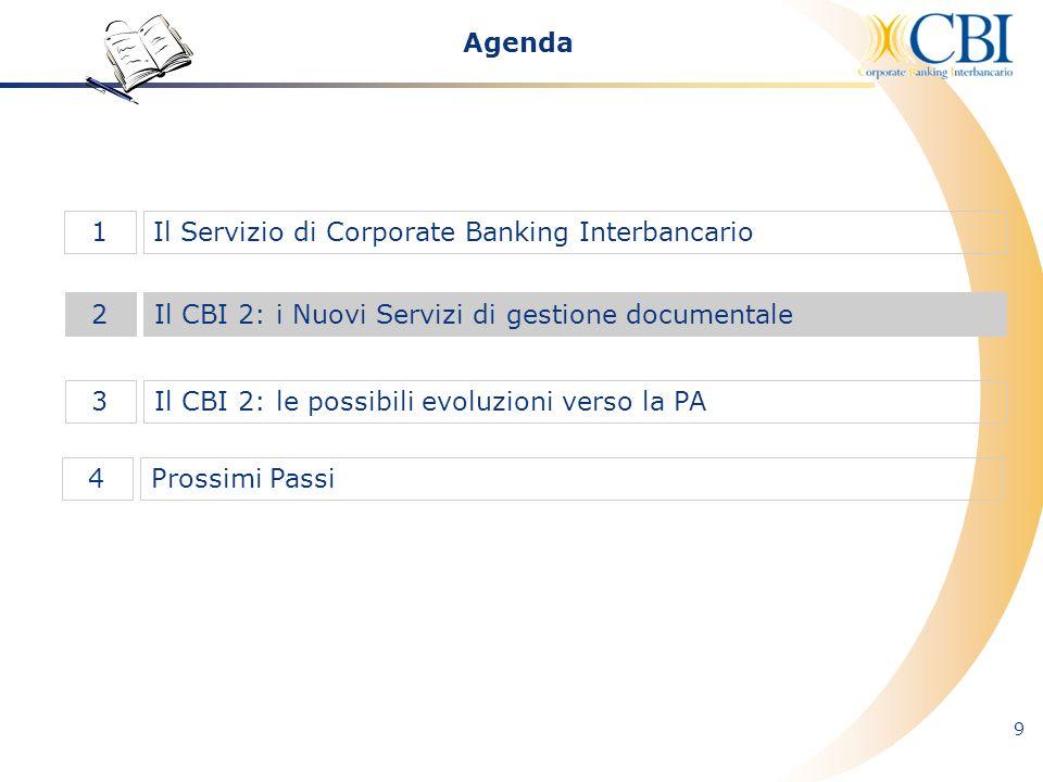 Il Servizio di Corporate Banking Interbancario