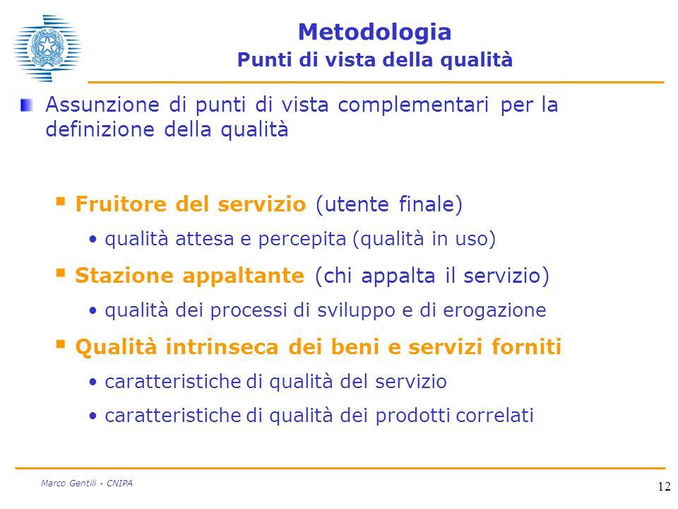 Metodologia Punti di vista della qualità