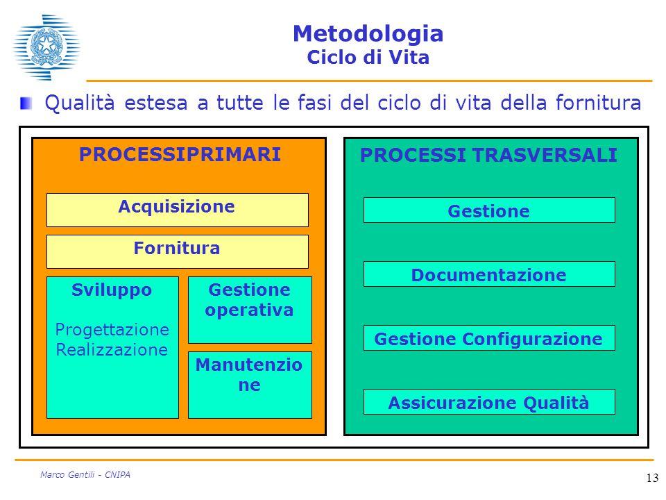 Metodologia Ciclo di Vita