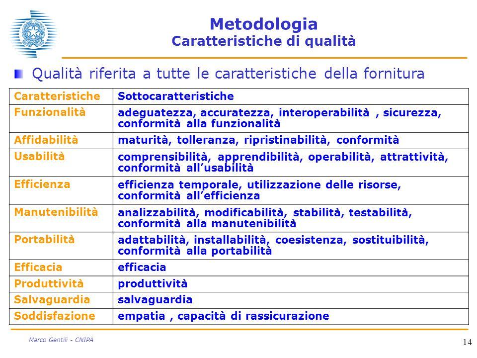 Metodologia Caratteristiche di qualità