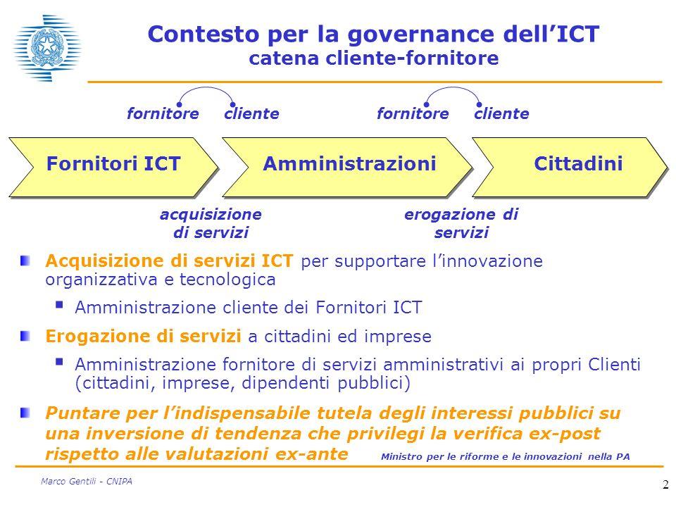 Contesto per la governance dell'ICT catena cliente-fornitore