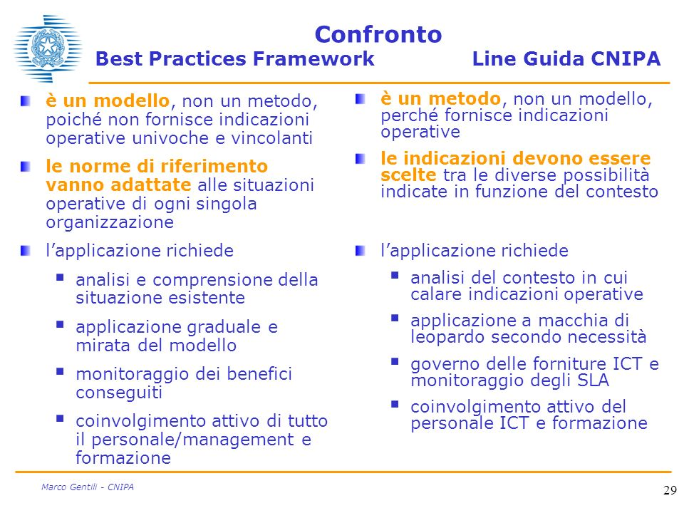 Confronto Best Practices Framework Line Guida CNIPA