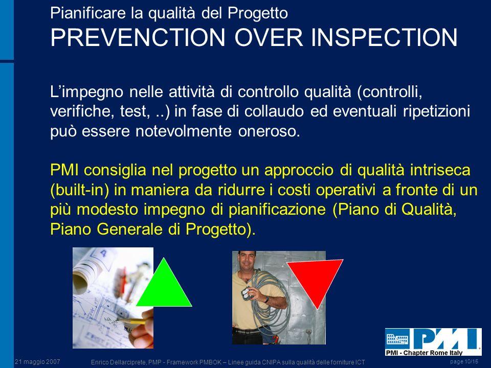 PREVENCTION OVER INSPECTION