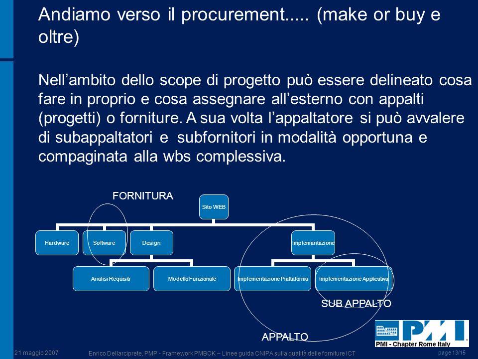 Andiamo verso il procurement..... (make or buy e oltre)