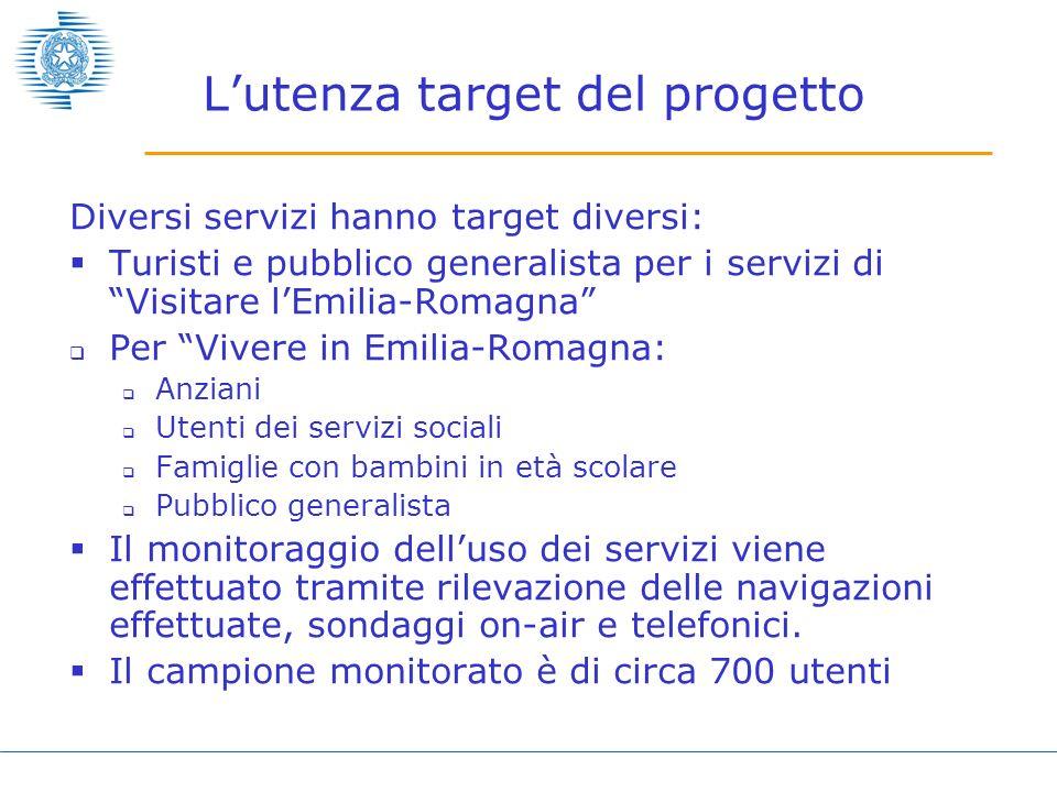L'utenza target del progetto