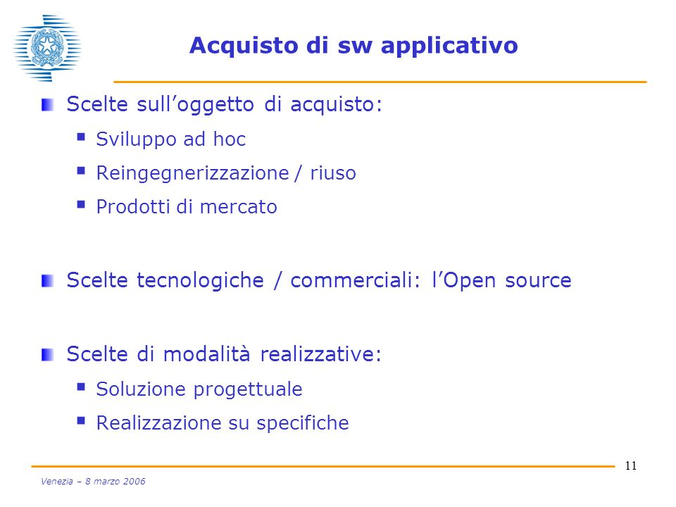 Acquisto di sw applicativo