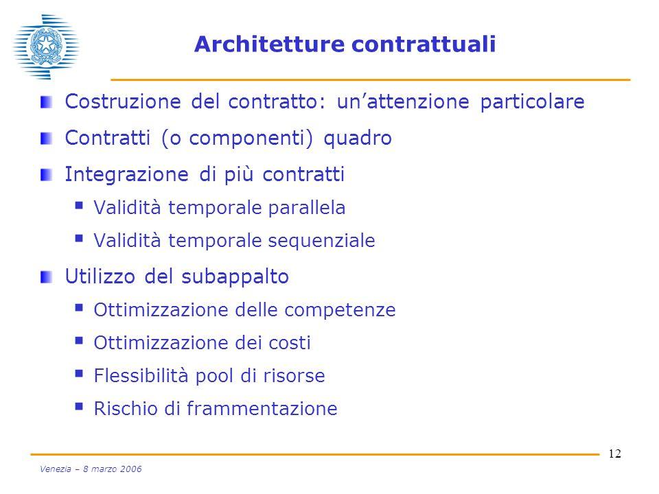 Architetture contrattuali