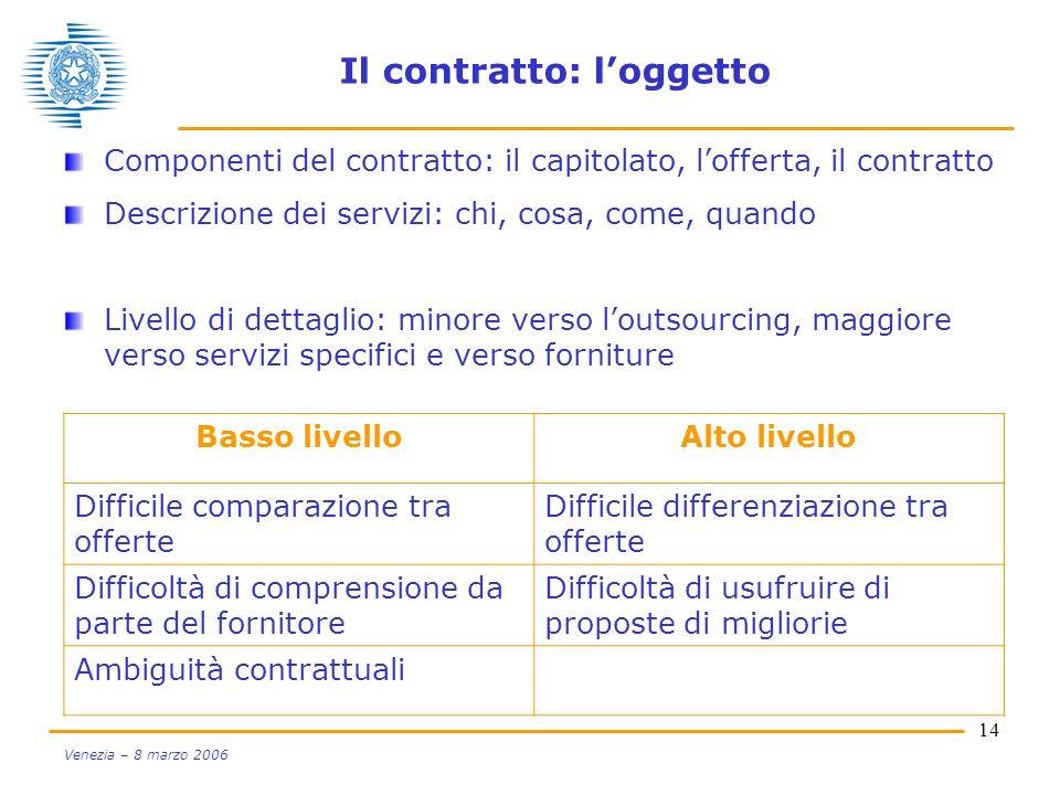 Il contratto: l'oggetto