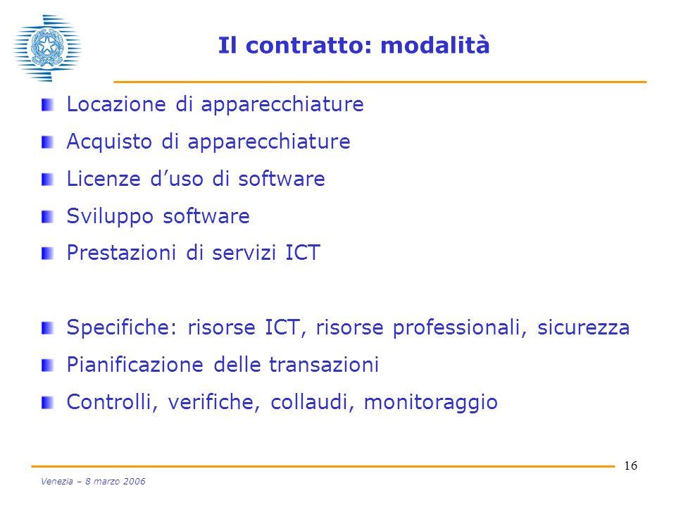 Il contratto: modalità